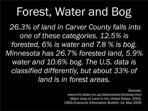 Forest, Water & Bog Sign